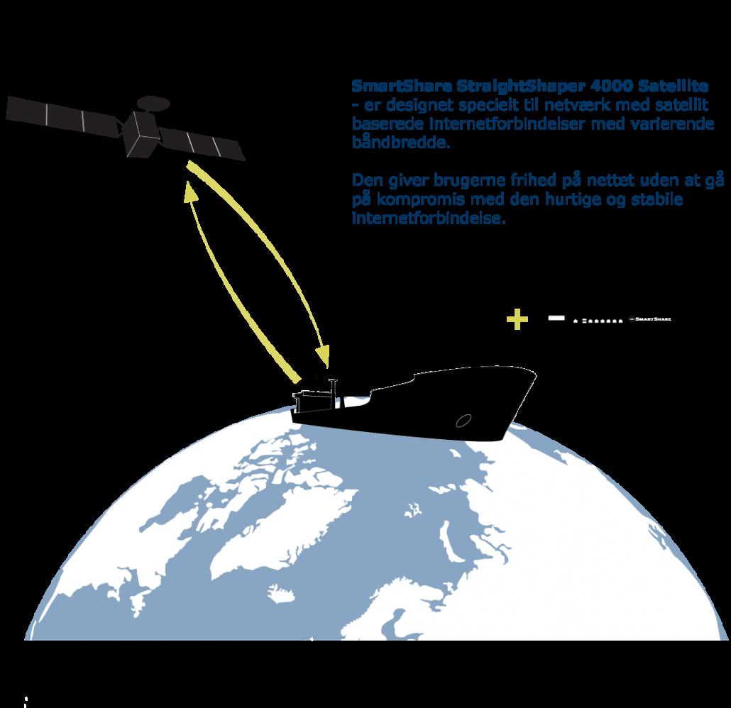 Satellite_ship